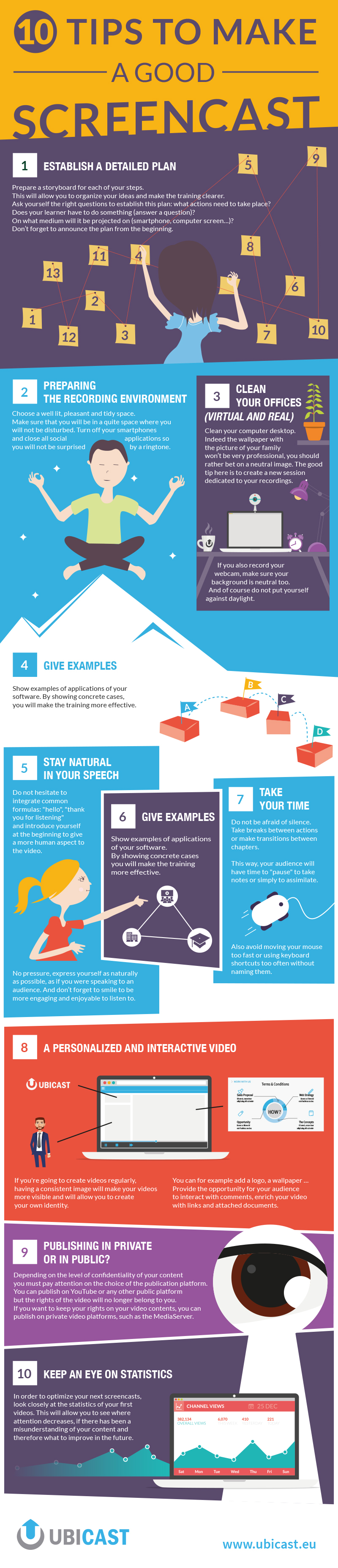 10 steps to succeed your screencast